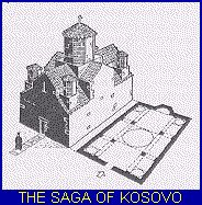 The Saga of Kosovo